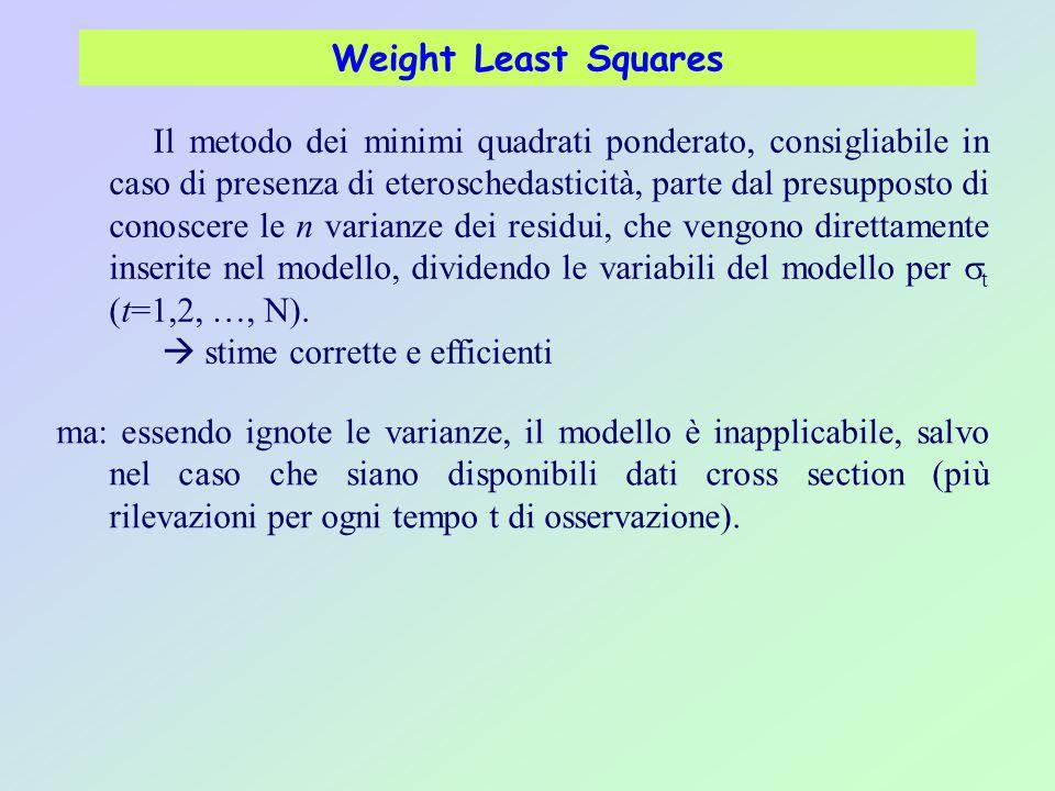 Weight Least Squares Il metodo dei minimi quadrati ponderato, consigliabile in caso di presenza di eteroschedasticità, parte dal presupposto di conoscere le n varianze dei residui, che vengono direttamente inserite nel modello, dividendo le variabili del modello per  t (t=1,2, …, N).