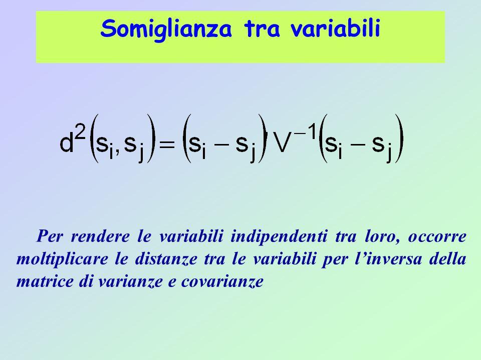Somiglianza tra variabili Per rendere le variabili indipendenti tra loro, occorre moltiplicare le distanze tra le variabili per l'inversa della matrice di varianze e covarianze