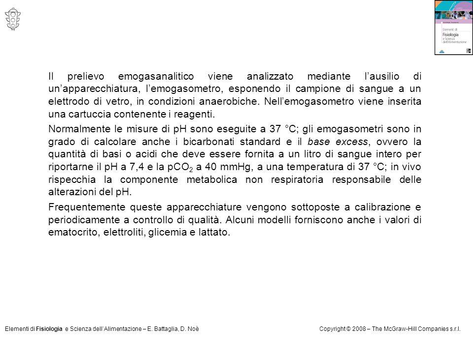 Elementi di Fisiologia e Scienza dell'Alimentazione – E. Battaglia, D. NoèCopyright © 2008 – The McGraw-Hill Companies s.r.l. Il prelievo emogasanalit