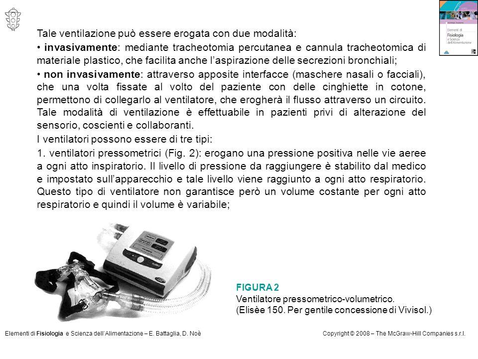 Elementi di Fisiologia e Scienza dell'Alimentazione – E. Battaglia, D. NoèCopyright © 2008 – The McGraw-Hill Companies s.r.l. Tale ventilazione può es
