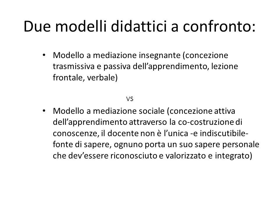 Due modelli didattici a confronto: Modello a mediazione insegnante (concezione trasmissiva e passiva dell'apprendimento, lezione frontale, verbale) VS