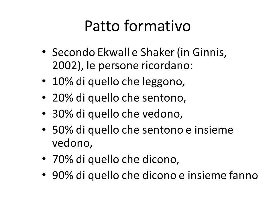 Patto formativo Secondo Ekwall e Shaker (in Ginnis, 2002), le persone ricordano: 10% di quello che leggono, 20% di quello che sentono, 30% di quello che vedono, 50% di quello che sentono e insieme vedono, 70% di quello che dicono, 90% di quello che dicono e insieme fanno