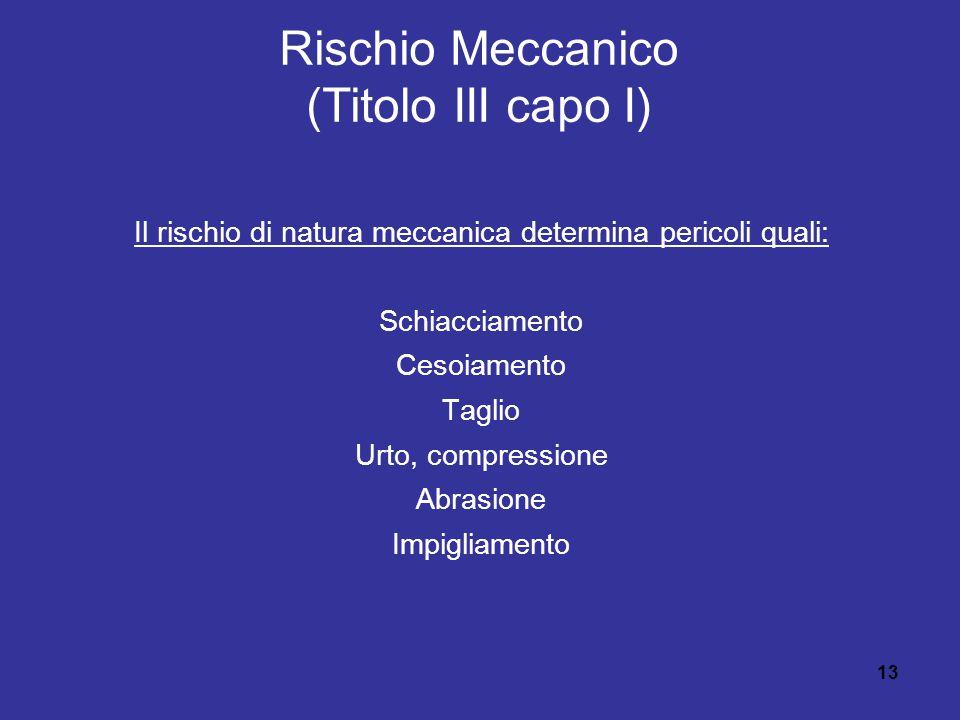 13 Rischio Meccanico (Titolo III capo I) Il rischio di natura meccanica determina pericoli quali: Schiacciamento Cesoiamento Taglio Urto, compressione Abrasione Impigliamento