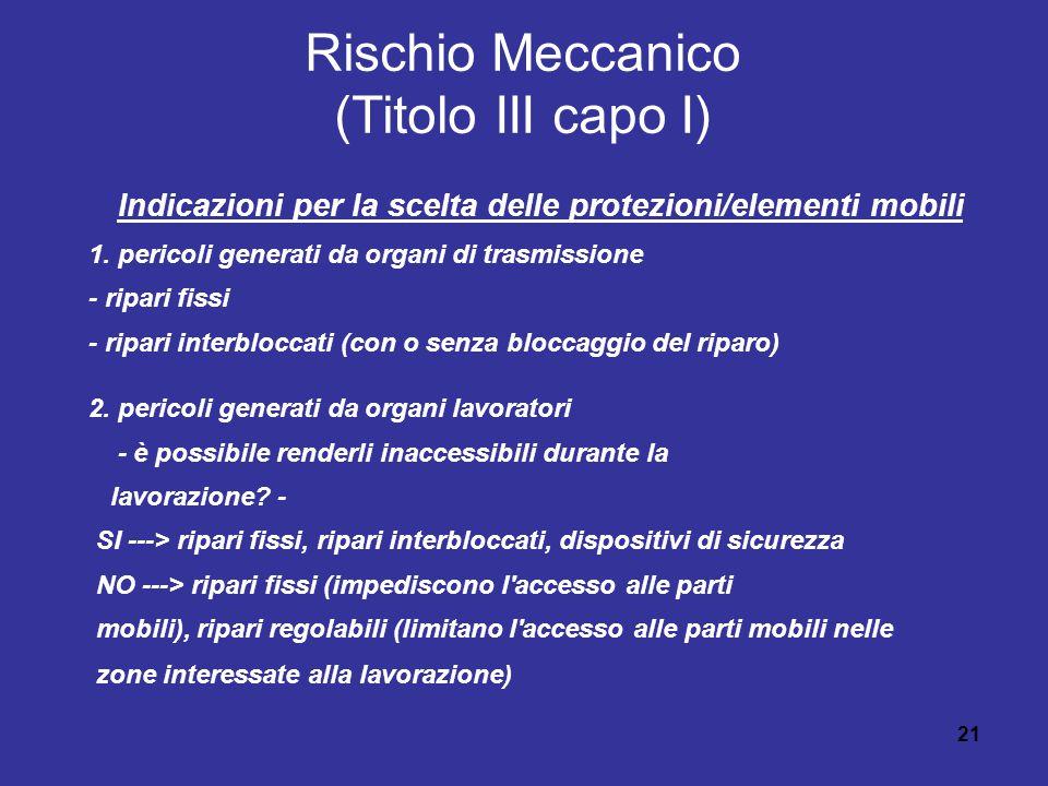 21 Rischio Meccanico (Titolo III capo I) Indicazioni per la scelta delle protezioni/elementi mobili 1.
