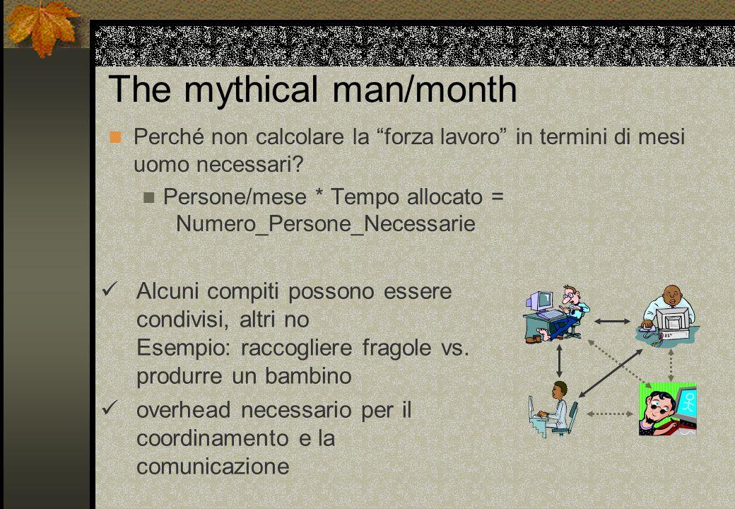 The mythical man/month Perché non calcolare la forza lavoro in termini di mesi uomo necessari.