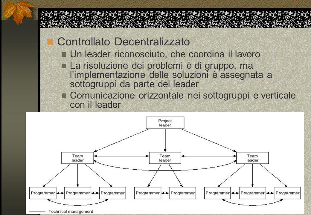 Controllato Decentralizzato Un leader riconosciuto, che coordina il lavoro La risoluzione dei problemi è di gruppo, ma l'implementazione delle soluzioni è assegnata a sottogruppi da parte del leader Comunicazione orizzontale nei sottogruppi e verticale con il leader