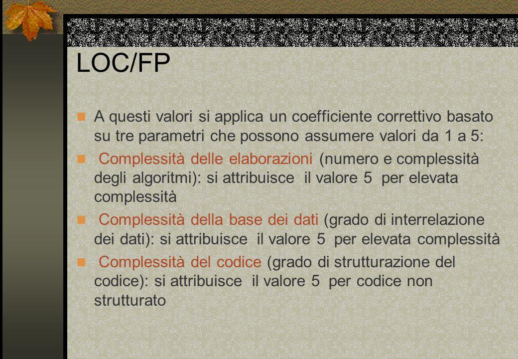 LOC/FP A questi valori si applica un coefficiente correttivo basato su tre parametri che possono assumere valori da 1 a 5: Complessità delle elaborazioni (numero e complessità degli algoritmi): si attribuisce il valore 5 per elevata complessità Complessità della base dei dati (grado di interrelazione dei dati): si attribuisce il valore 5 per elevata complessità Complessità del codice (grado di strutturazione del codice): si attribuisce il valore 5 per codice non strutturato