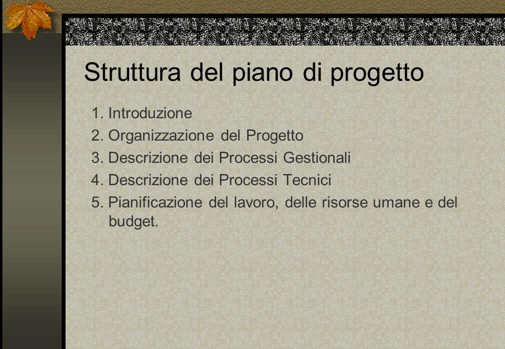 Struttura del piano di progetto 1. Introduzione 2.