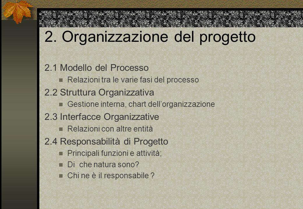 2. Organizzazione del progetto 2.1 Modello del Processo Relazioni tra le varie fasi del processo 2.2 Struttura Organizzativa Gestione interna, chart d