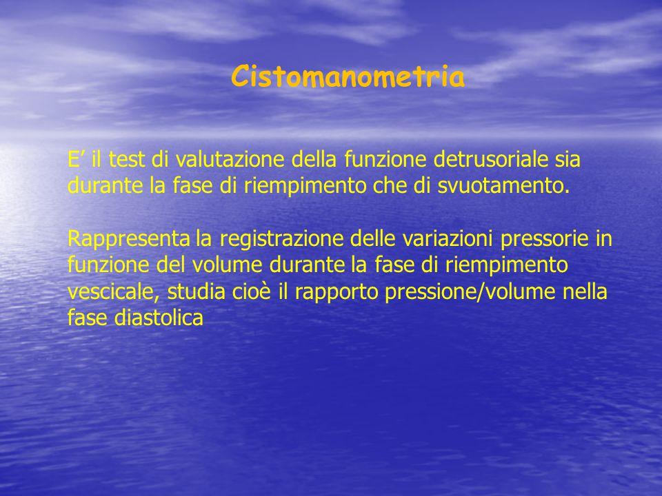 Cistomanometria E' il test di valutazione della funzione detrusoriale sia durante la fase di riempimento che di svuotamento. Rappresenta la registrazi