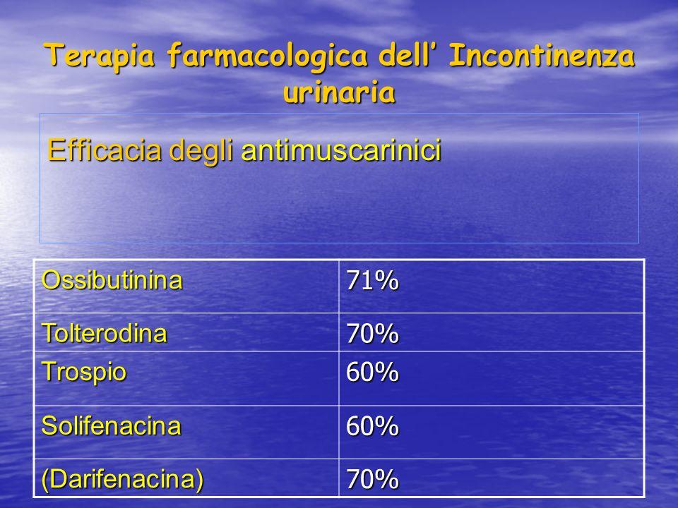 Terapia farmacologica dell' Incontinenza urinaria Ossibutinina71% Tolterodina70% Trospio60% Solifenacina60% (Darifenacina)70% Efficacia degli antimusc