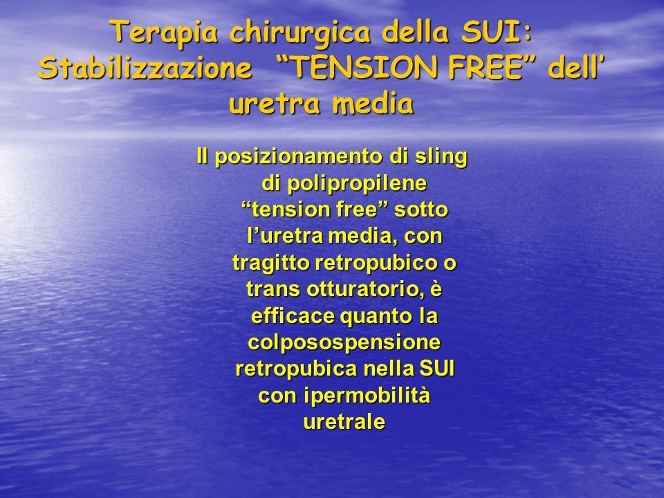"""Terapia chirurgica della SUI: Stabilizzazione """"TENSION FREE"""" dell' uretra media Il posizionamento di sling di polipropilene """"tension free"""" sotto l'ure"""