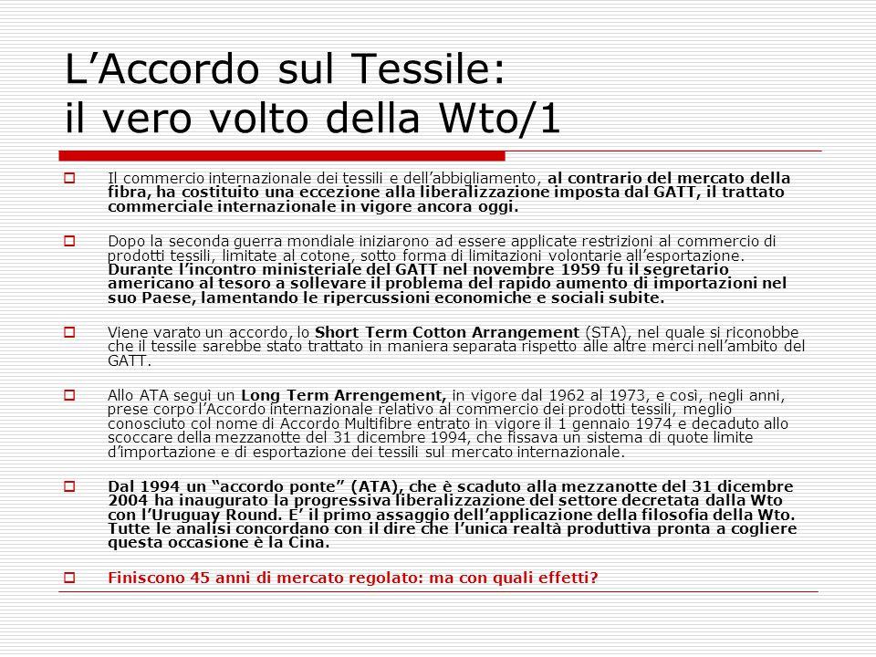 L'Accordo sul Tessile: il vero volto della Wto/1  Il commercio internazionale dei tessili e dell'abbigliamento, al contrario del mercato della fibra,