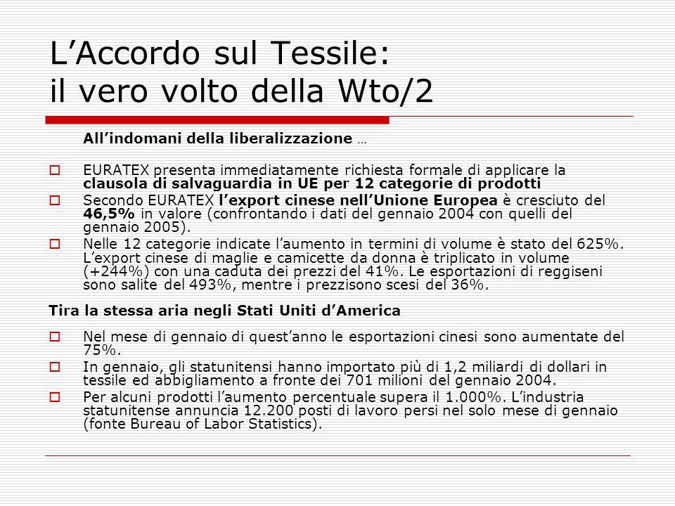 L'Accordo sul Tessile: il vero volto della Wto/2 All'indomani della liberalizzazione …  EURATEX presenta immediatamente richiesta formale di applicar