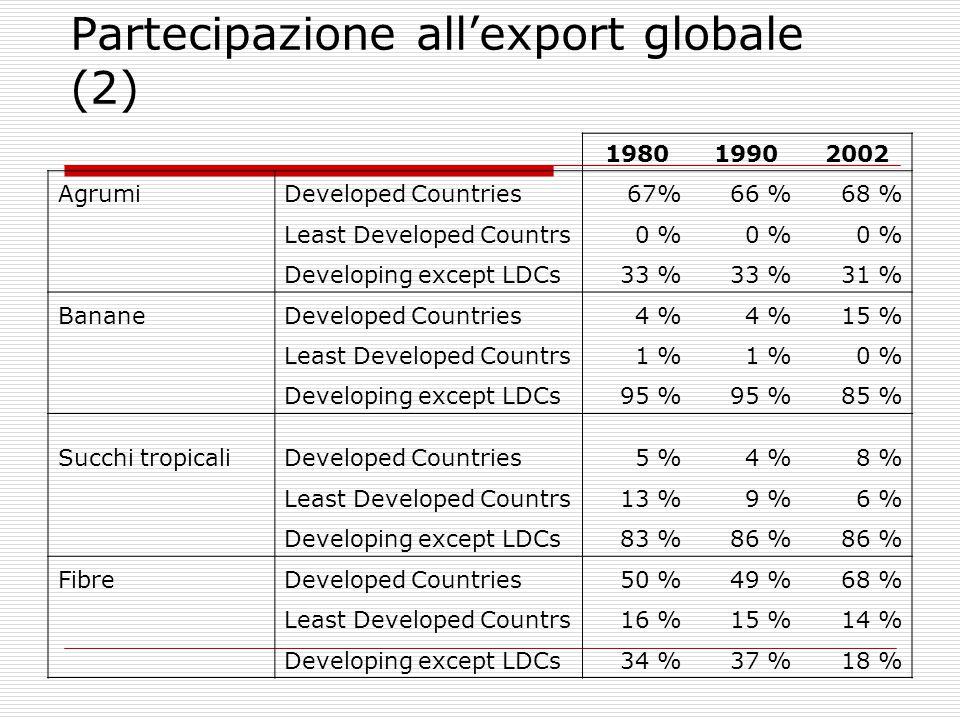 L'Accordo sul Tessile: il vero volto della Wto/2 All'indomani della liberalizzazione …  EURATEX presenta immediatamente richiesta formale di applicare la clausola di salvaguardia in UE per 12 categorie di prodotti  Secondo EURATEX l'export cinese nell'Unione Europea è cresciuto del 46,5% in valore (confrontando i dati del gennaio 2004 con quelli del gennaio 2005).