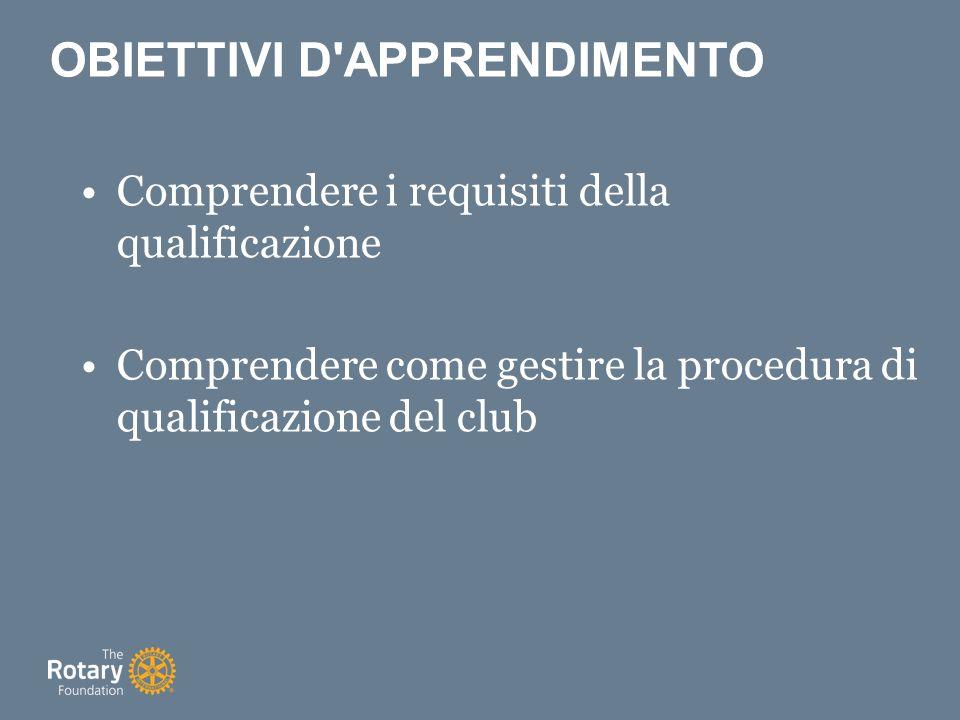 Comprendere i requisiti della qualificazione Comprendere come gestire la procedura di qualificazione del club OBIETTIVI D APPRENDIMENTO