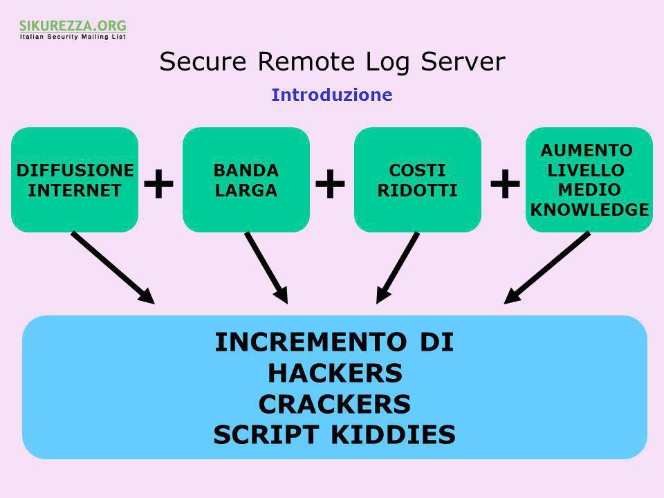 Secure Remote Log Server Il server - libol e syslog-ng Procediamo con il download e l'installazione delle libol e di syslog-ng come fatto con i client Usare un file di configurazione di base : options { use_fqdn(yes); sync(0); use_dns(yes); chain_hostnames(yes); keep_hostname(yes); log_fifo_size(1000);}; source locallog { unix-stream ( /dev/log ); internal(); }; source remotelog { tcp(ip(port(666) max-connections(10); }; destination local { file ( /var/log/syslog ); }; destination remote { file ( /var/log/syslog- remote/$HOST/$FACILITY create_dirs(yes)); }; log { source(locallog); destination(local); }; log { source(remotelog); destination(remote); }; In questa maniera TUTTI i messaggi locali verranno loggati in /var/log/syslog e quelli remoti nella dir /var/log/syslog- remote/nomehost/nomefacility
