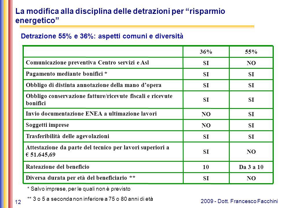 """12 2009 - Dott. Francesco Facchini La modifica alla disciplina delle detrazioni per """"risparmio energetico"""" Detrazione 55% e 36%: aspetti comuni e dive"""