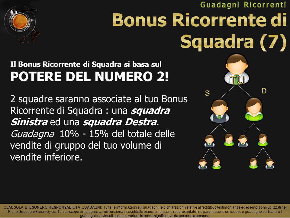 Il Bonus Ricorrente di Squadra si basa sul POTERE DEL NUMERO 2.