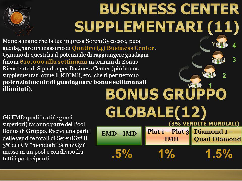 Mano a mano che la tua impresa SereniGy cresce, puoi guadagnare un massimo di Quattro (4) Business Center.