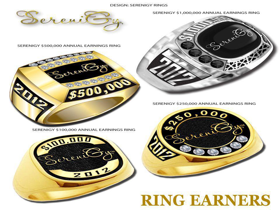 RING EARNERS