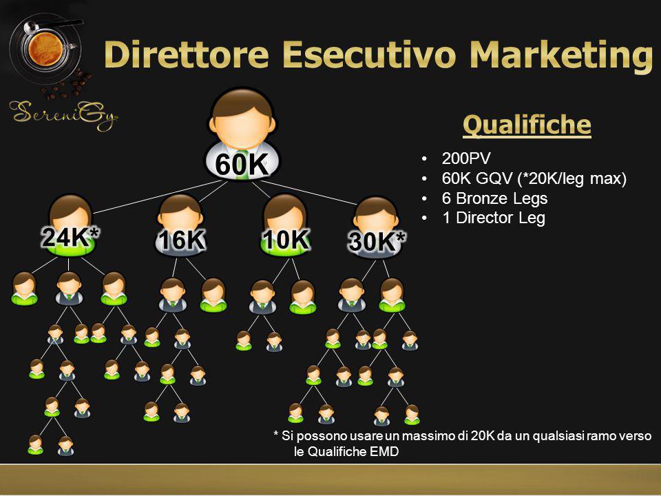 * Si possono usare un massimo di 20K da un qualsiasi ramo verso le Qualifiche EMD