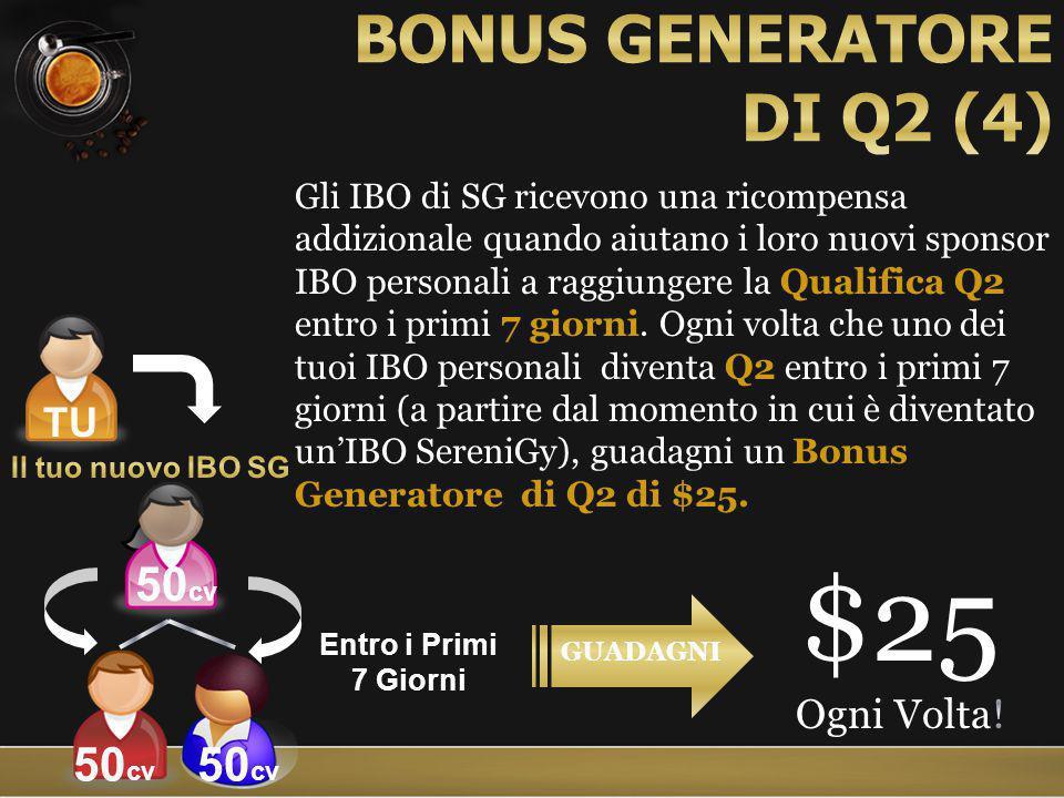 Gli IBO di SG ricevono una ricompensa addizionale quando aiutano i loro nuovi sponsor IBO personali a raggiungere la Qualifica Q2 entro i primi 7 giorni.