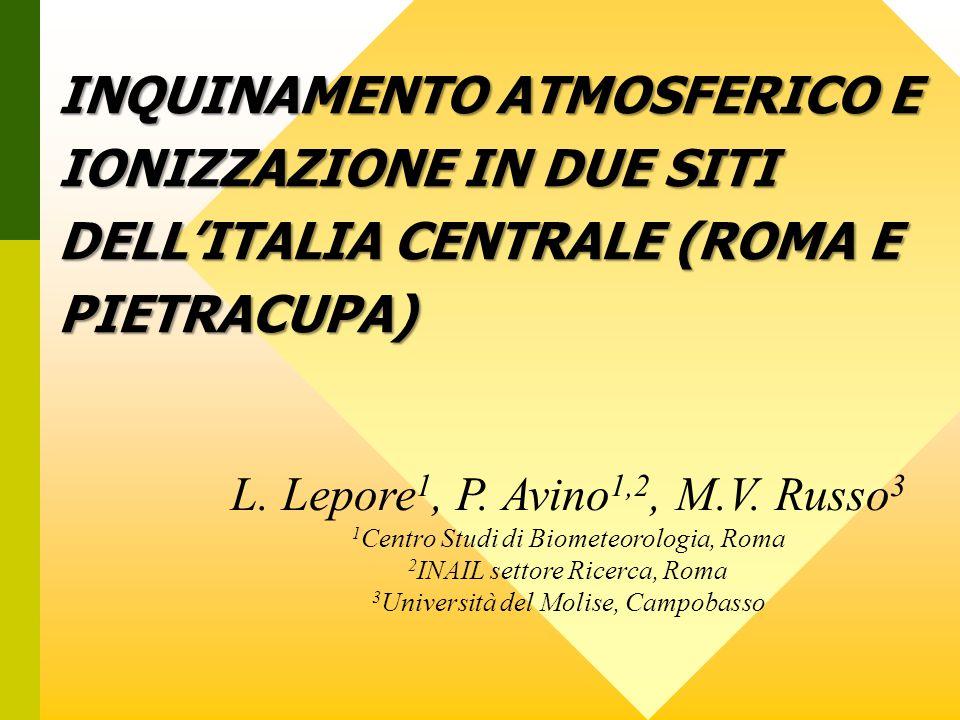 INQUINAMENTO ATMOSFERICO E IONIZZAZIONE IN DUE SITI DELL'ITALIA CENTRALE (ROMA E PIETRACUPA) L.