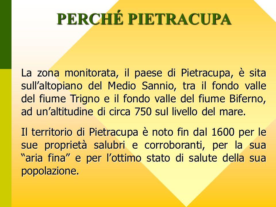 PERCHÉ PIETRACUPA La zona monitorata, il paese di Pietracupa, è sita sull'altopiano del Medio Sannio, tra il fondo valle del fiume Trigno e il fondo valle del fiume Biferno, ad un'altitudine di circa 750 sul livello del mare.