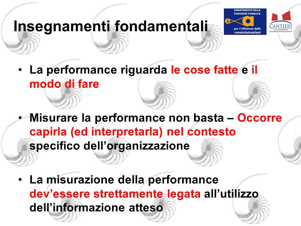 Insegnamenti fondamentali La performance riguarda le cose fatte e il modo di fare Misurare la performance non basta – Occorre capirla (ed interpretarla) nel contesto specifico dell'organizzazione La misurazione della performance dev'essere strettamente legata all'utilizzo dell'informazione atteso