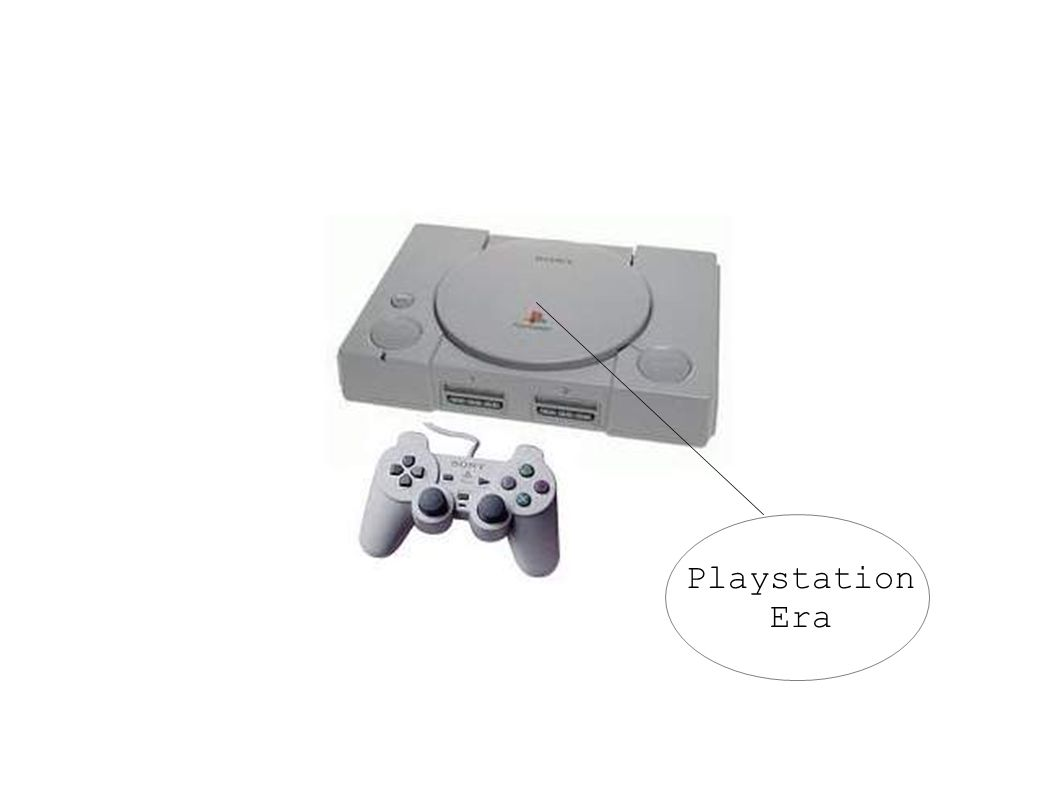 Playstation Era