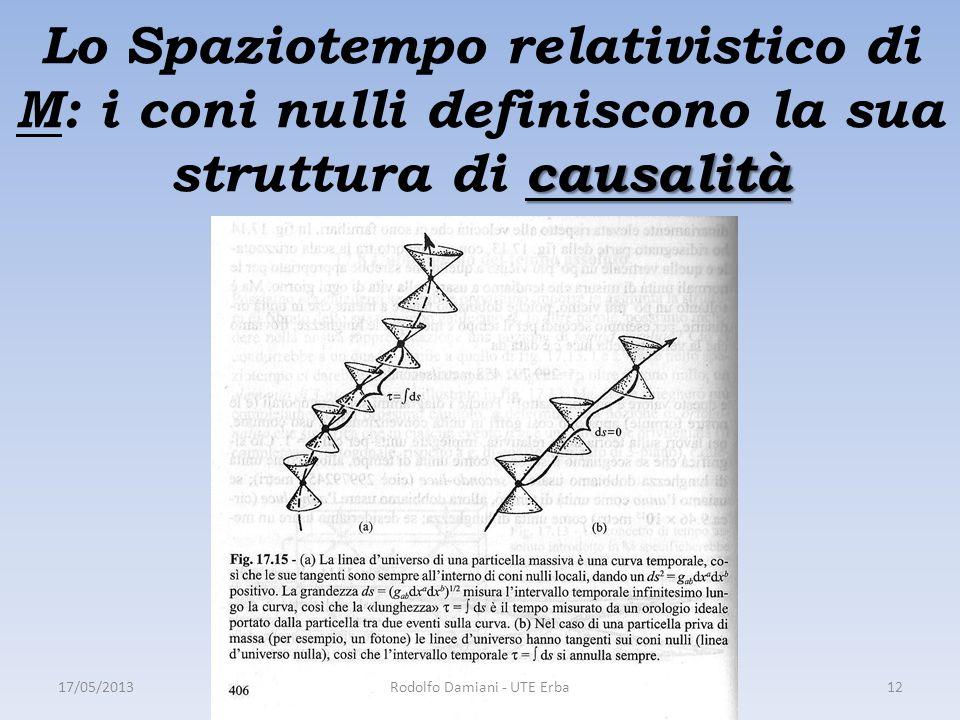 causalità Lo Spaziotempo relativistico di M: i coni nulli definiscono la sua struttura di causalità 17/05/2013Rodolfo Damiani - UTE Erba12