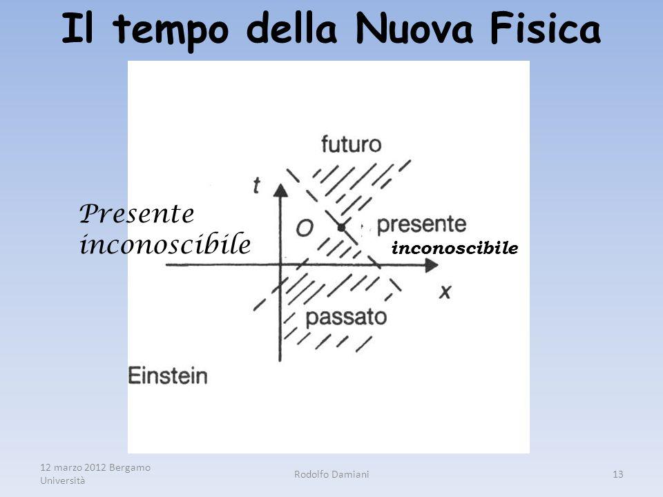 12 marzo 2012 Bergamo Università Rodolfo Damiani13 Il tempo della Nuova Fisica Presente inconoscibile