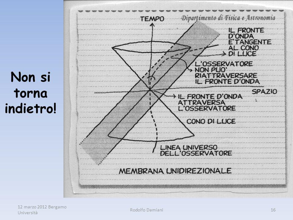 12 marzo 2012 Bergamo Università Rodolfo Damiani16 Non si torna indietro!