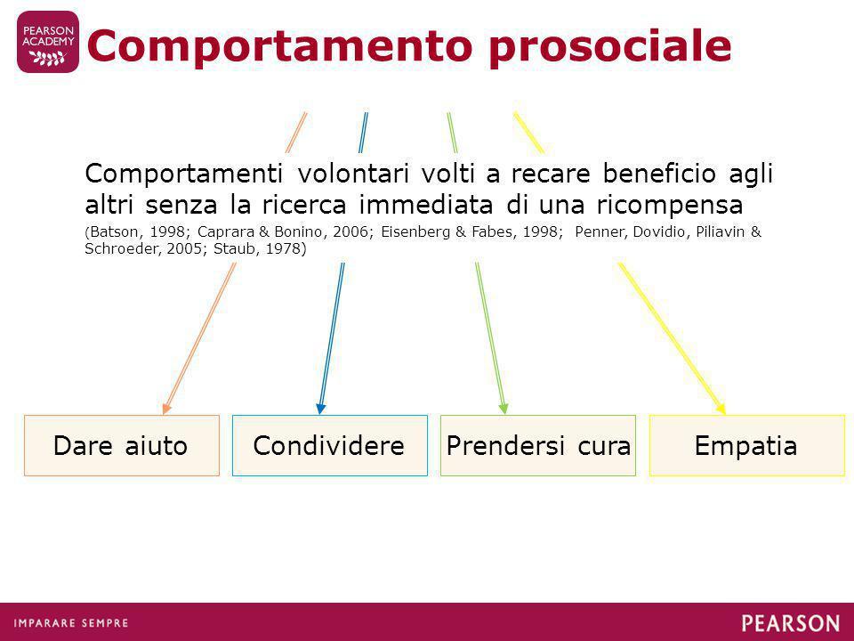 Riferimenti bibliografici Bandura A.(1997). Autoefficacia.
