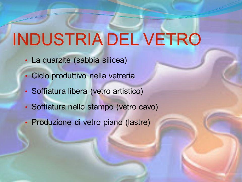 INDUSTRIA DEL VETRO La quarzite (sabbia silicea) Ciclo produttivo nella vetreria Soffiatura libera (vetro artistico) Soffiatura nello stampo (vetro cavo) Produzione di vetro piano (lastre)