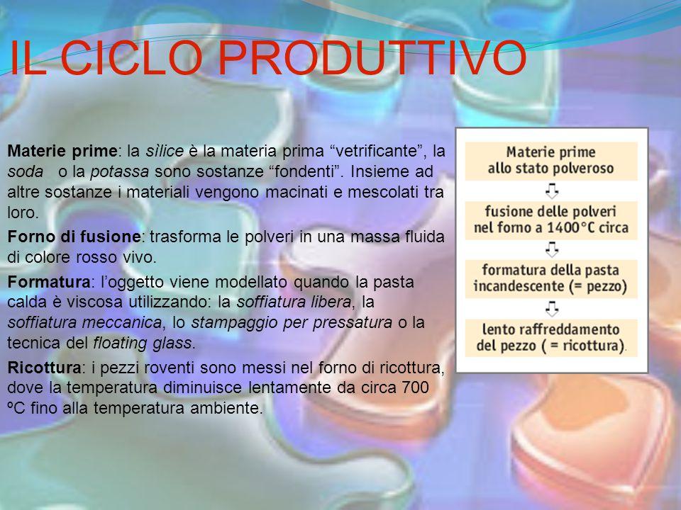 """IL CICLO PRODUTTIVO Materie prime: la sìlice è la materia prima """"vetrificante"""", la soda o la potassa sono sostanze """"fondenti"""". Insieme ad altre sostan"""