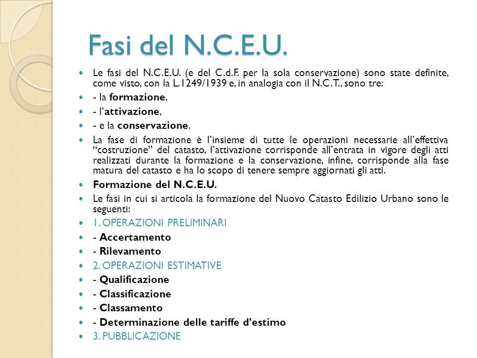 Fasi del N.C.E.U. Fasi del N.C.E.U. Le fasi del N.C.E.U. (e del C.d.F. per la sola conservazione) sono state definite, come visto, con la L.1249/1939