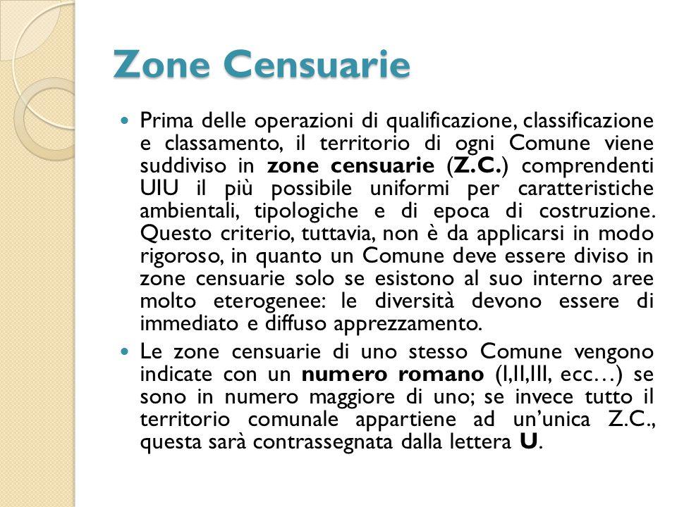 Zone Censuarie Prima delle operazioni di qualificazione, classificazione e classamento, il territorio di ogni Comune viene suddiviso in zone censuarie