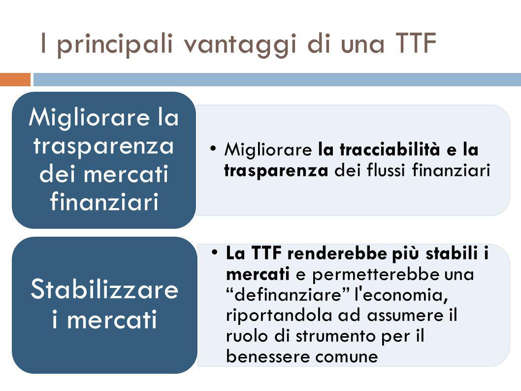 I principali vantaggi di una TTF Migliorare la tracciabilità e la trasparenza dei flussi finanziari Migliorare la trasparenza dei mercati finanziari La TTF renderebbe più stabili i mercati e permetterebbe una definanziare l economia, riportandola ad assumere il ruolo di strumento per il benessere comune Stabilizzare i mercati