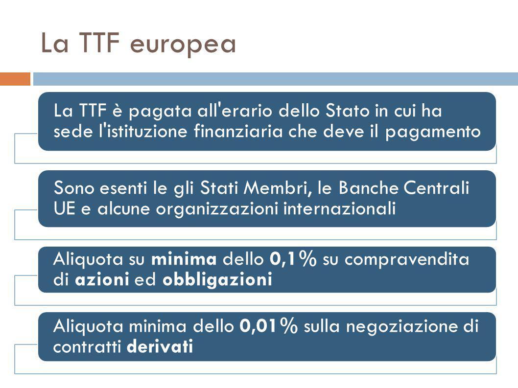 La TTF europea La TTF è pagata all erario dello Stato in cui ha sede l istituzione finanziaria che deve il pagamento Sono esenti le gli Stati Membri, le Banche Centrali UE e alcune organizzazioni internazionali Aliquota su minima dello 0,1% su compravendita di azioni ed obbligazioni Aliquota minima dello 0,01% sulla negoziazione di contratti derivati
