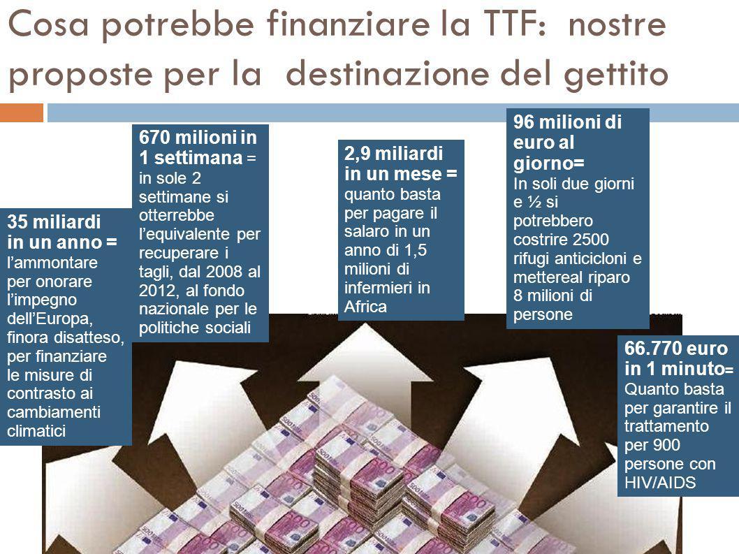 Cosa potrebbe finanziare la TTF: nostre proposte per la destinazione del gettito 35 miliardi in un anno = l'ammontare per onorare l'impegno dell'Europa, finora disatteso, per finanziare le misure di contrasto ai cambiamenti climatici 670 milioni in 1 settimana = in sole 2 settimane si otterrebbe l'equivalente per recuperare i tagli, dal 2008 al 2012, al fondo nazionale per le politiche sociali 96 milioni di euro al giorno= In soli due giorni e ½ si potrebbero costrire 2500 rifugi anticicloni e mettereal riparo 8 milioni di persone 66.770 euro in 1 minuto = Quanto basta per garantire il trattamento per 900 persone con HIV/AIDS 2,9 miliardi in un mese = quanto basta per pagare il salaro in un anno di 1,5 milioni di infermieri in Africa