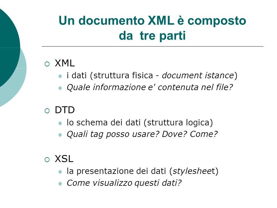 Un documento XML è composto da tre parti  XML i dati (struttura fisica - document istance) Quale informazione e contenuta nel file.