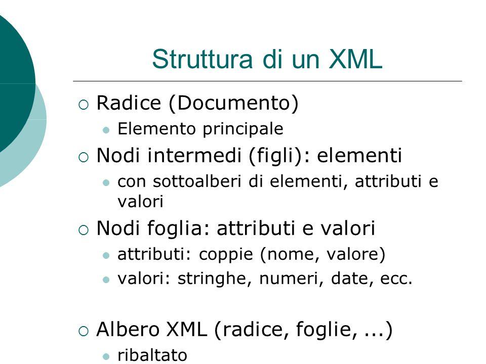 Struttura di un XML  Radice (Documento) Elemento principale  Nodi intermedi (figli): elementi con sottoalberi di elementi, attributi e valori  Nodi foglia: attributi e valori attributi: coppie (nome, valore) valori: stringhe, numeri, date, ecc.
