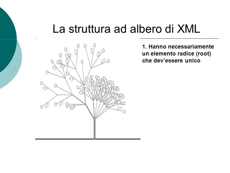 La struttura ad albero di XML 1.