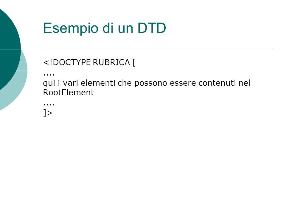 Esempio di un DTD <!DOCTYPE RUBRICA [....