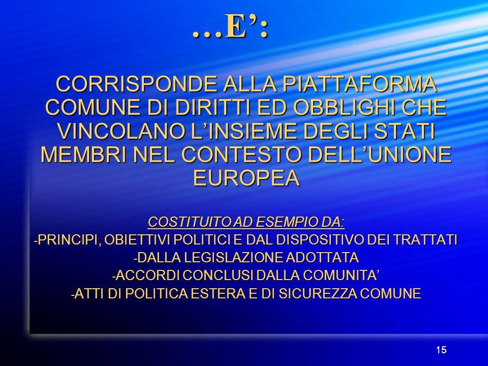 15 …E': CORRISPONDE ALLA PIATTAFORMA COMUNE DI DIRITTI ED OBBLIGHI CHE VINCOLANO L'INSIEME DEGLI STATI MEMBRI NEL CONTESTO DELL'UNIONE EUROPEA COSTITUITO AD ESEMPIO DA: - PRINCIPI, OBIETTIVI POLITICI E DAL DISPOSITIVO DEI TRATTATI - DALLA LEGISLAZIONE ADOTTATA - ACCORDI CONCLUSI DALLA COMUNITA' - ATTI DI POLITICA ESTERA E DI SICUREZZA COMUNE