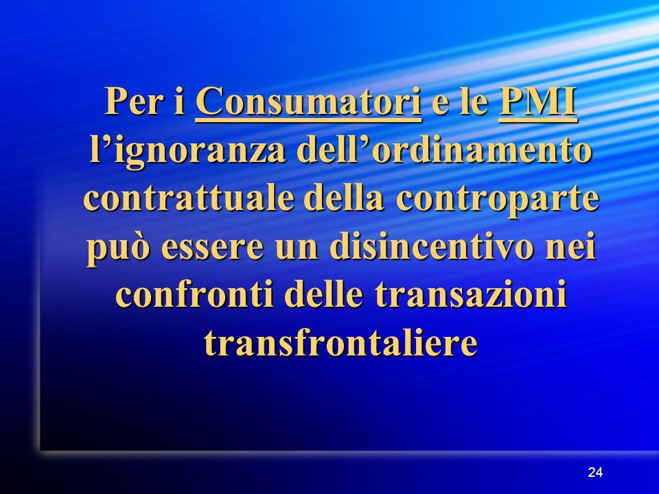 24 Per i Consumatori e le PMI l'ignoranza dell'ordinamento contrattuale della controparte può essere un disincentivo nei confronti delle transazioni transfrontaliere
