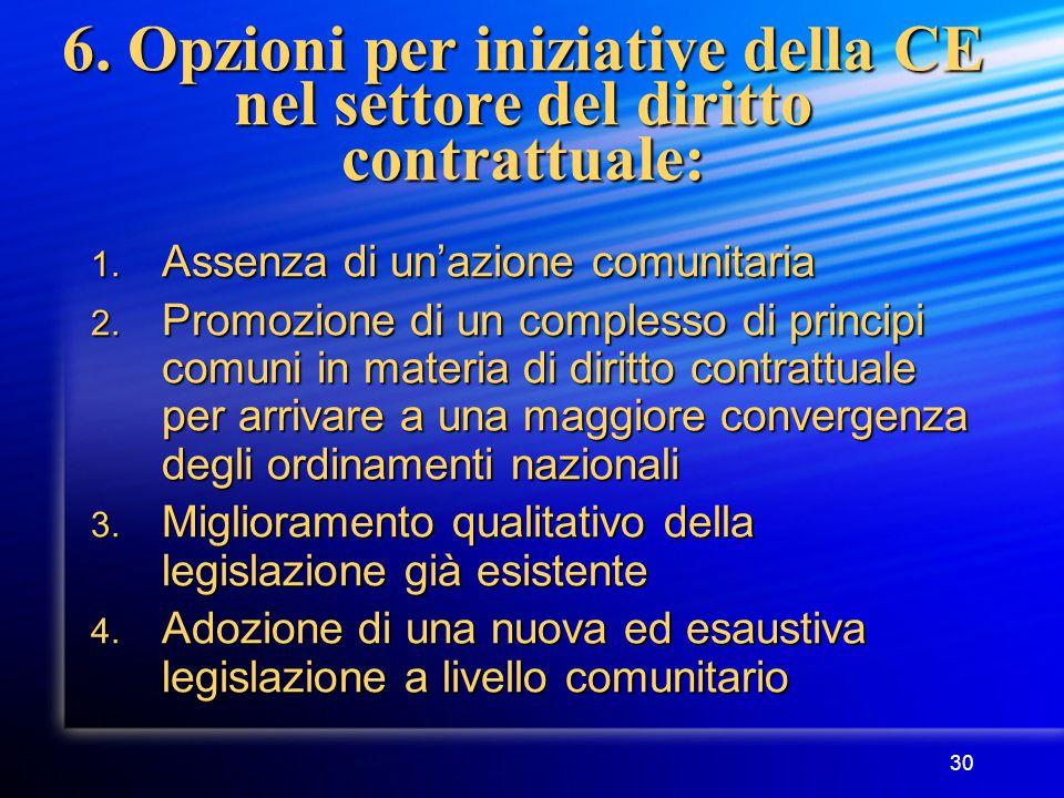 30 6. Opzioni per iniziative della CE nel settore del diritto contrattuale: 1.