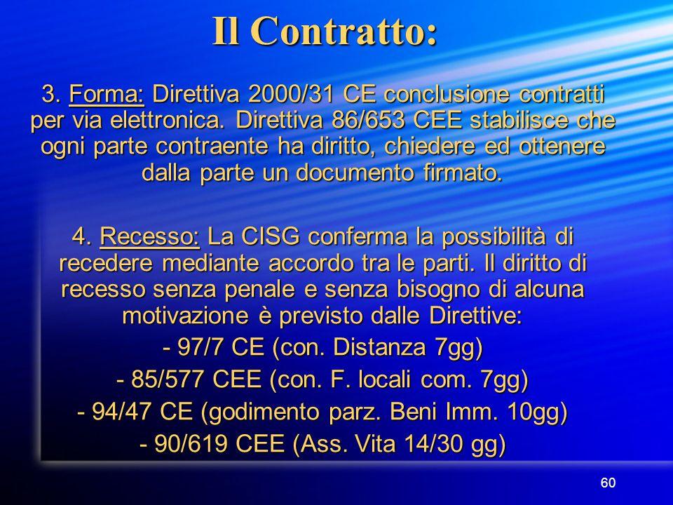 60 Il Contratto: 3. Forma: Direttiva 2000/31 CE conclusione contratti per via elettronica.